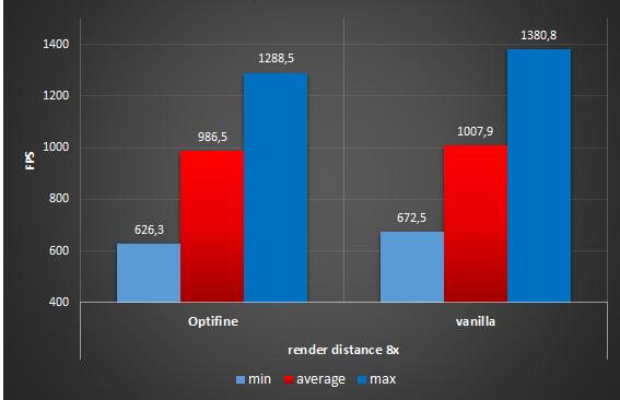 optifine vs vanilla - 3